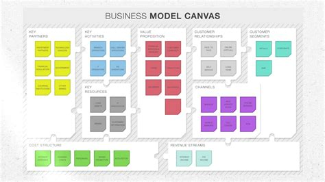 Business Model Canvas In 90 Seconds Youtube How To Do A Business Template