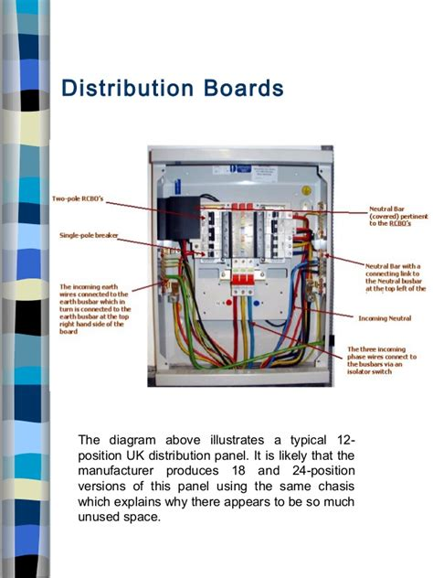 diagram of electrical distribution panel wiring wiring