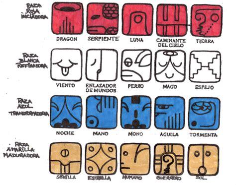 Calendario Sello Sellos Razas Y Tonos En El Sincronario 8300web