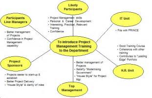 pmo terms of reference template terms of reference template project management