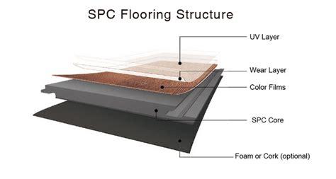 Innovation center Rigid Vinyl Plank,Laminate Flooring