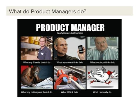 Do Product Managers Need An Mba by Intro To Product Management And Business Model Canvas Bmc