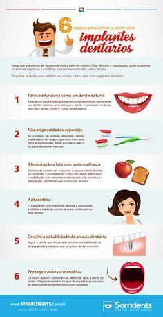 Dental Floss Holder Aint No Flesh Eater by Se Voc 234 N 227 O Est 225 Satisfeito Forma Cor Ou Espa 199 Os