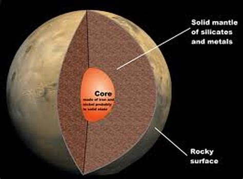 what is made of the planet mr s solar system webquest