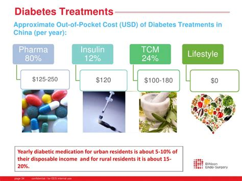 diabetes treatment go to market strategy launching a diabetes treatment in china