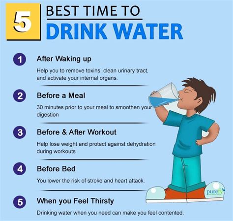 when is the best time to drink water the complete guide