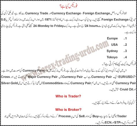 forex trading tutorial in hindi forex trading tutorial in urdu forex trading in urdu forex