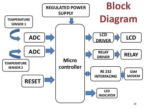 led module wiring diagram 25 wiring diagram images