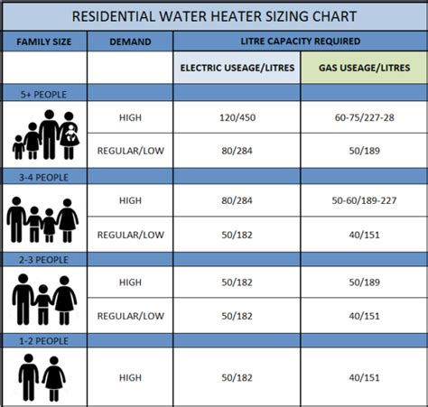rheem electric water heater wiring diagram on rheem images