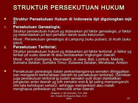 Asas Asas Hukum Adat Hvs asas hukum adat
