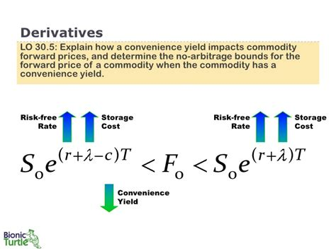 commodity forward price 7 derivatives part1 pdf