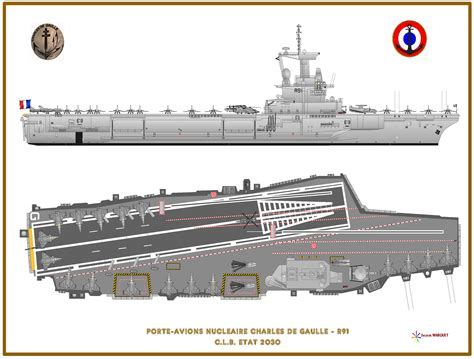 aircraft carrier charles de gaulle r91 by pygargue56 on