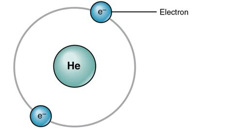 atomic diagram physicists just stuffed an atom of atoms and created