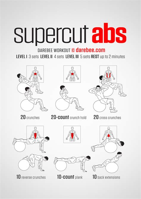 supercut abs workout