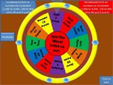 Esl English Powerpoints Spin The Wheel For Two Teams Spinning Wheel Powerpoint