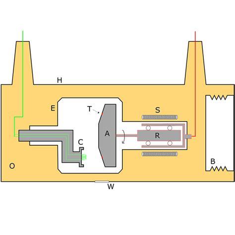 diagram of x x diagram image radiopaedia org
