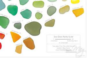 sea glass color sea glass color and rarity guide poster made by