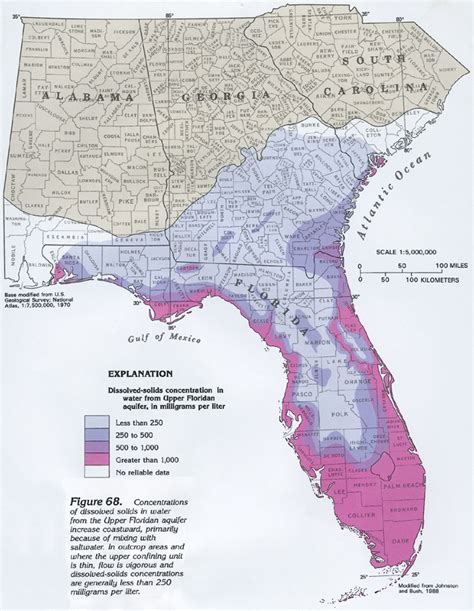 florida water table depth ha 730 g floridan aquifer system