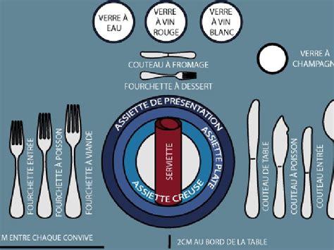 Placement Des Verres Sur Une Table by Les Diff 233 Rents Couverts De Table Ustensiles De Cuisine