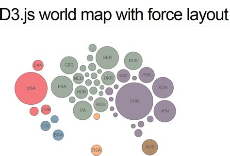 d3 layout js message quot d3 js typeerror n is undefined quot for d3 world