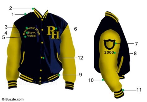 design your own varsity jacket front and back long a detailed explanation of the letterman jacket design with