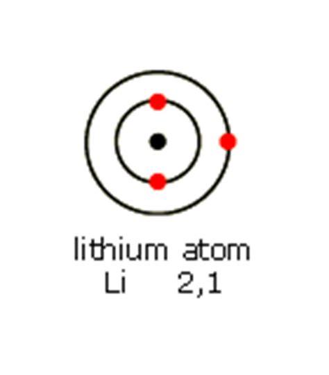lithium atom diagram gcse bitesize metal ions