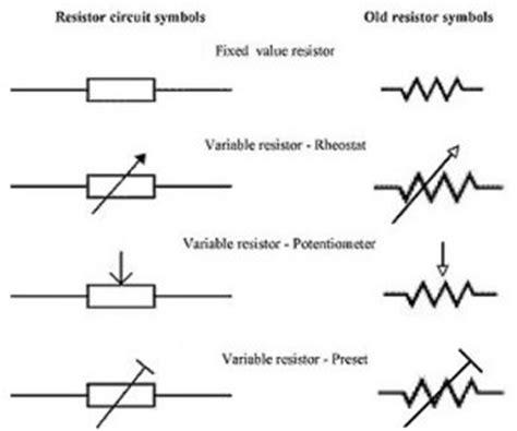 what are resistor in science electro resistor electronic science