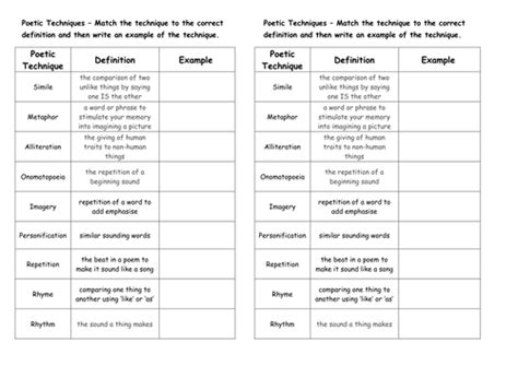 theme definition ks3 poetic techniques mix and match by sherish teaching
