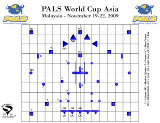 grid layout d3 paintball world cup asia 2009 pejuang kesenian extreme