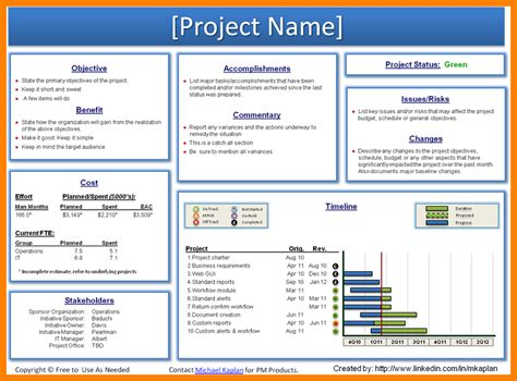 project template ppt 9 status project report resume pictures