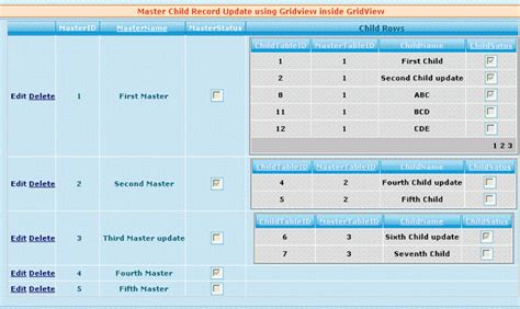 grid view templates in asp net gridview templates in asp net free atomblogs