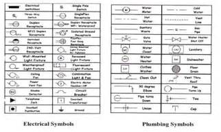house plan symbols architectural electrical plan symbols standard electrical