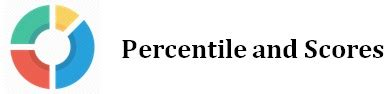 Mat Percentile Below Means by How Many Questions To Attempt In Mat 2017 To Get 90 Percentile