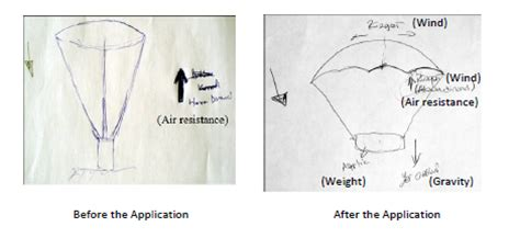 application of resistor in daily application of resistor in daily 28 images application of resistor in daily 28 images