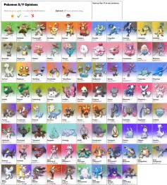 All pokemon types and names pokemon x and y leaks releases early