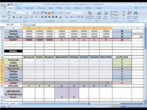 Optimization Modeling With Spreadsheets Spreadsheet Modeling Tutorials Supply Network Planning