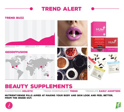 Trend Alert by Fractals Trend Alert Supplements