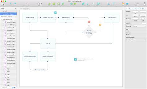 javascript tutorial tutsplus how to use sketch symbols to create flow diagrams