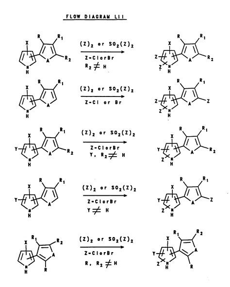 phase diagram bromine images