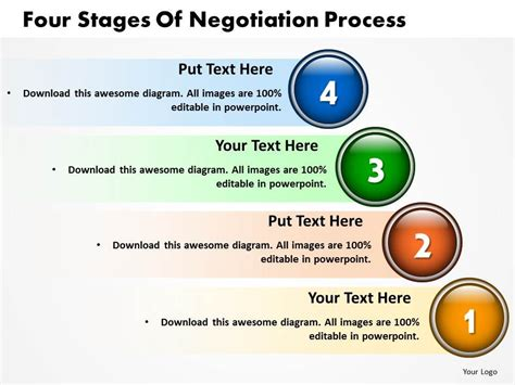 four stages of negotiation process powerpoint templates