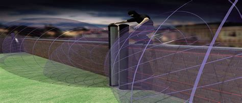 security perimeter protection global home automation