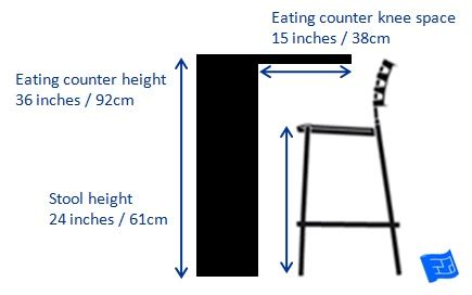 How To Make A Banquette Bench Kitchen Dimensions
