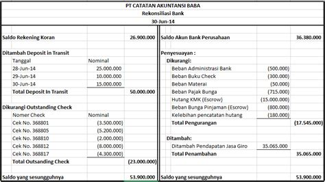 membuat jurnal penyesuaian dengan cara cara membuat rekonsiliasi bank