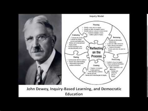 the new education a review of progressive educational movements of the day classic reprint books dewey inquiry progressive education part 1