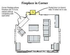 Living Room Layout With Tv In Corner 1000 Ideas About Fireplace Furniture Arrangement On