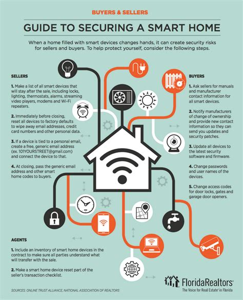 list of smart home devices selling a home with smart home devices sonja pound