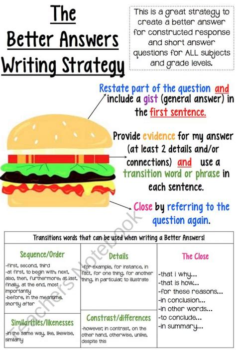 writing a strategy paper the better answers writing strategy keyrstan s educ310