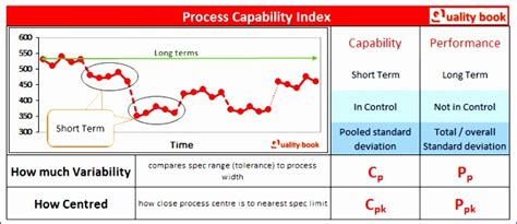 process capability study template 8 capability study excel template exceltemplates