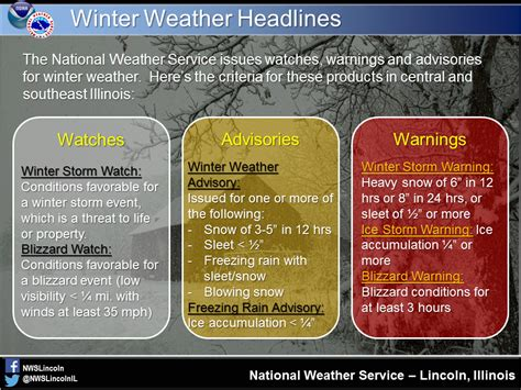 winter storm warning and winter weather advisory in effect until what is the difference between a winter storm watch