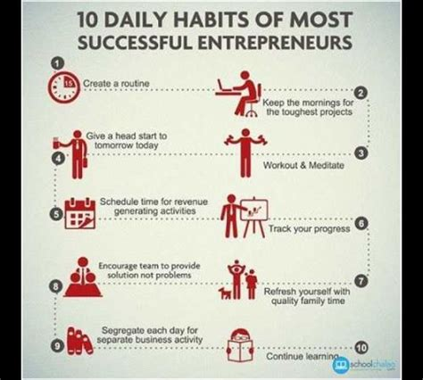 10 Major For Successful Dating 2 by How To Become Successful Habits And Traits That Create A